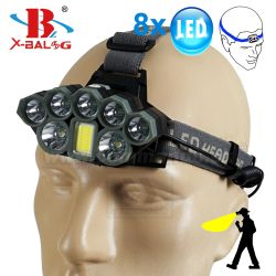 Čelovka X-Bal MultiEye USB Headlamp 20125